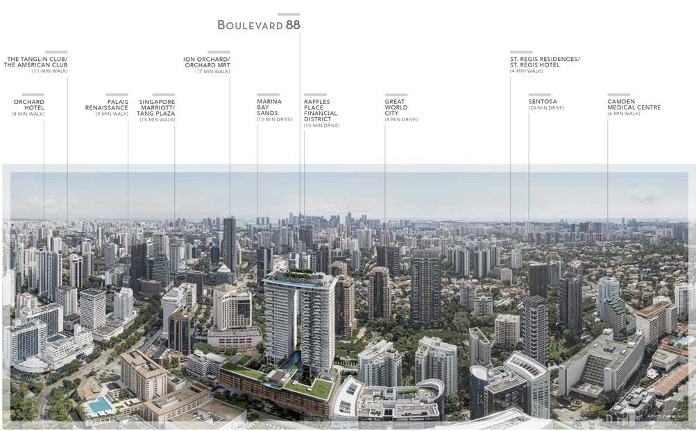 boulevard-88-location